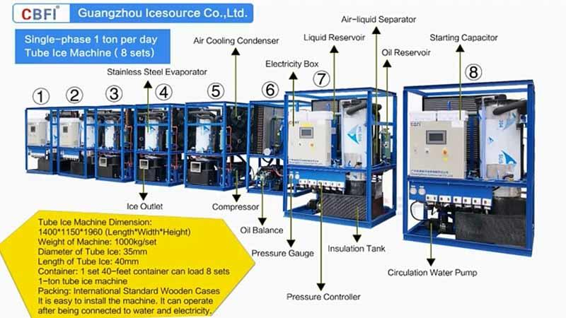 CBFI TV10 1 ton Tube Ice Machine