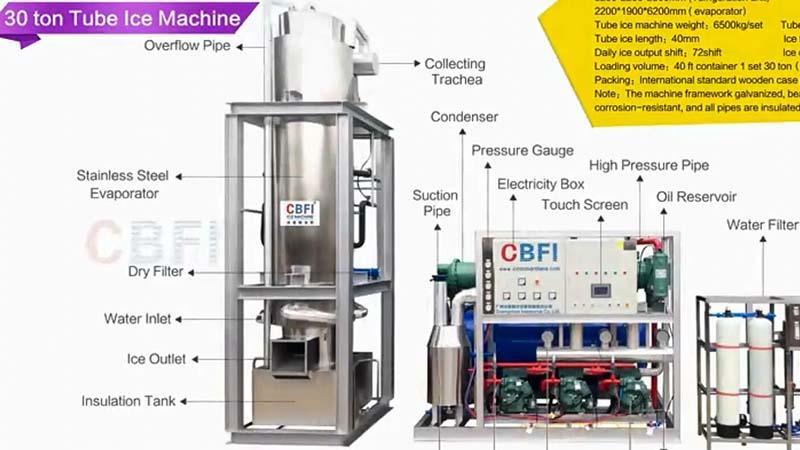 CBFI TV300 30 tons Tube Ice Machine