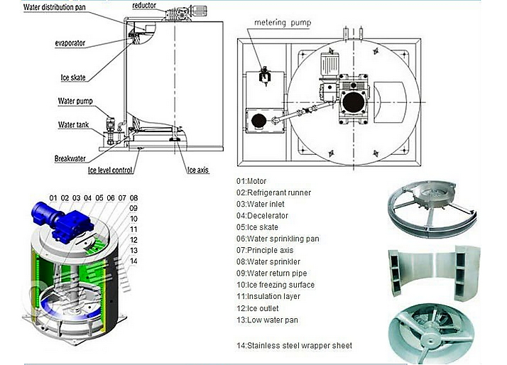 CBFI nice flake ice machine for sale supplier for water pretreatment-5