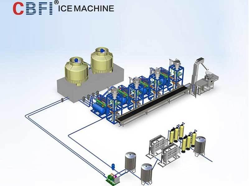 Diferença entre o fabricante de gelo industrial e o fabricante de gelo comercial